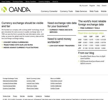 OANDA fxTrade Reviews